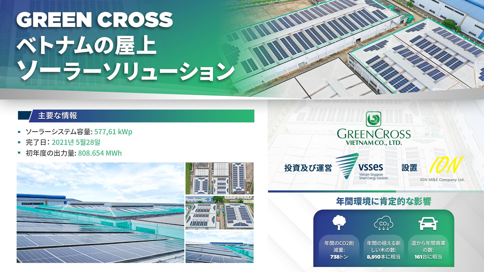 Green CrossベトナムはVSSESの屋上太陽光発電システムを通じてエコ化しました。