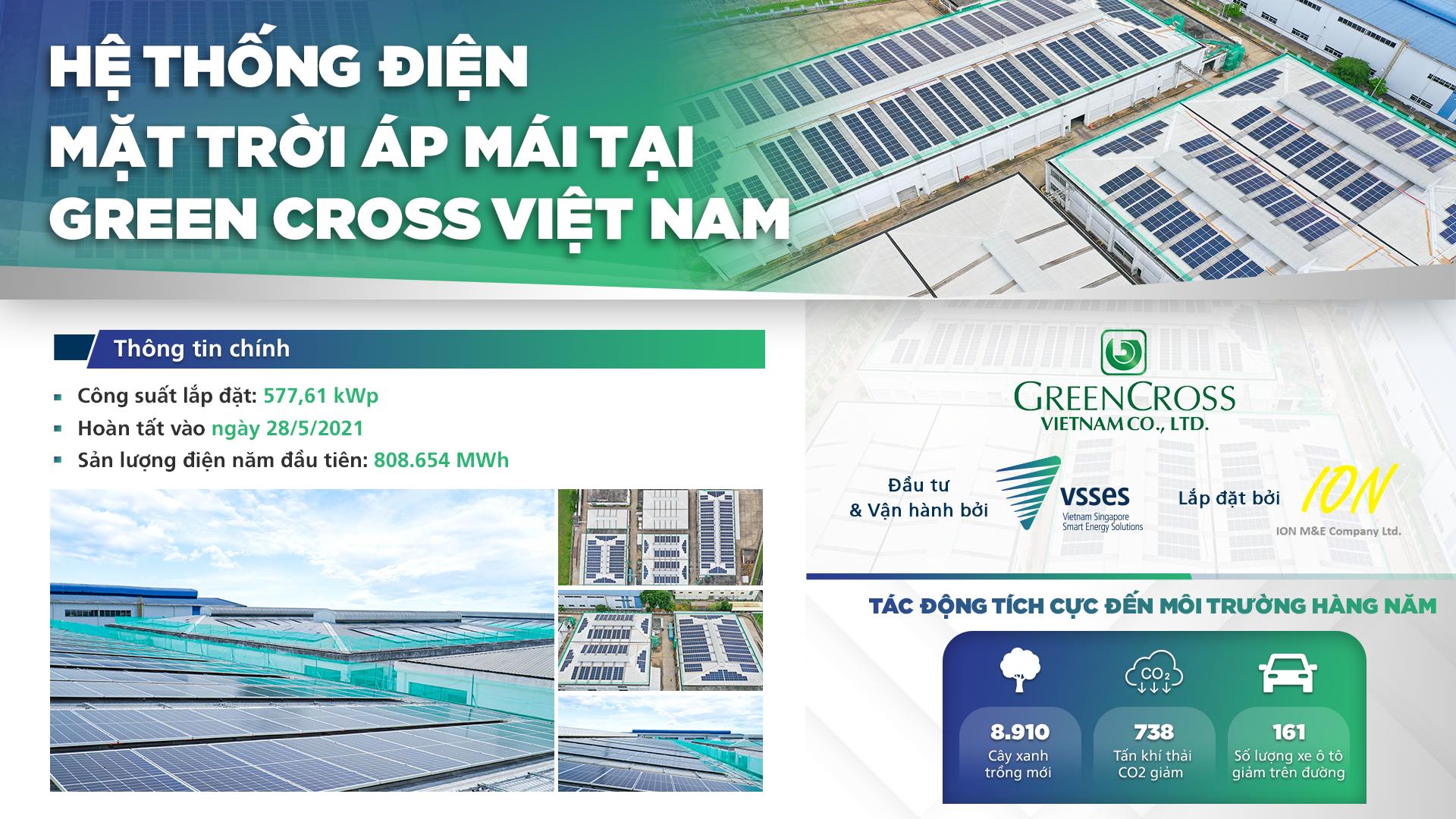Green Cross Việt Nam sử dụng nguồn năng lượng xanh từ giải pháp điện mặt trời mái nhà của VSSES